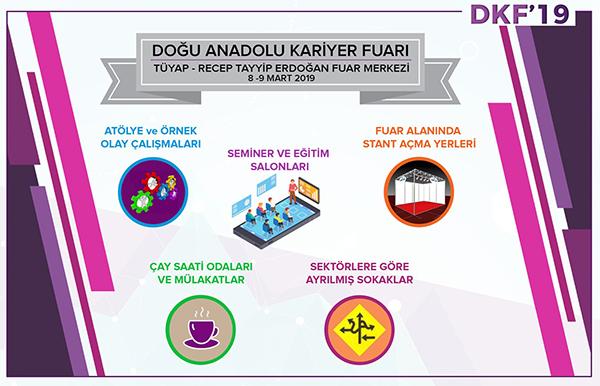 KAÜ, Doğu Anadolu Kariyer Fuarına katılacak