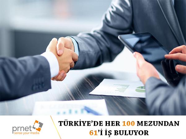 TÜRKİYE'DE HER 100 MEZUNDAN 61'İ İŞ BULUYOR