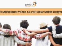Türkiye Nüfusunun Yüzde 16,1'ini Genç Nüfus Oluşturuyor