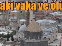 Bakan Koca Kars'taki vaka ve ölü sayısını açıkladı